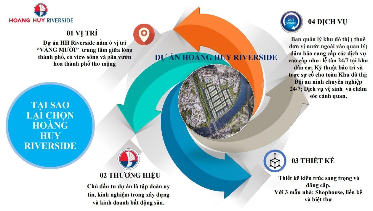 4 lý do chọn Hoàng Huy Riverside