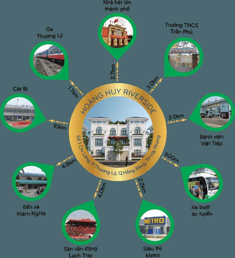 Hệ thống tiện ích ngoại khu đẳng cấp tại Hoàng Huy Riverside Sông Cấm
