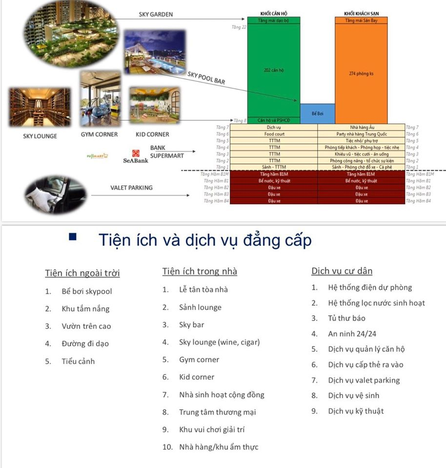 Tổ hợp khách sạn 5 sao Hilton Hải Phòng